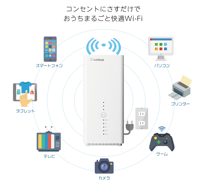 無線(モバイル)回線とは