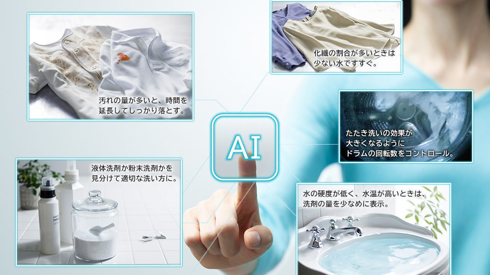 AIお洗濯